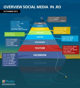 infographic_piramida