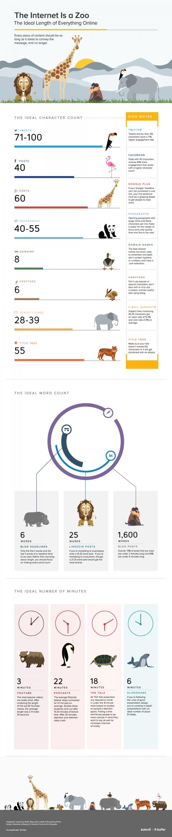 social-media-length-infographic-600x2910